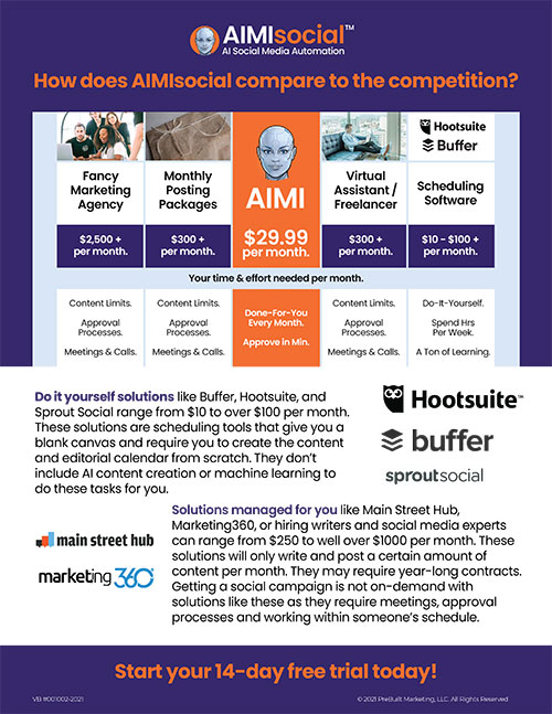 AIMIsocial-How-We-Compare-2021
